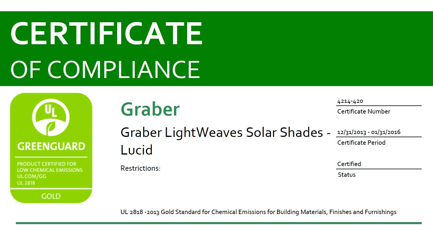 Greenguard Certification For Window Shades