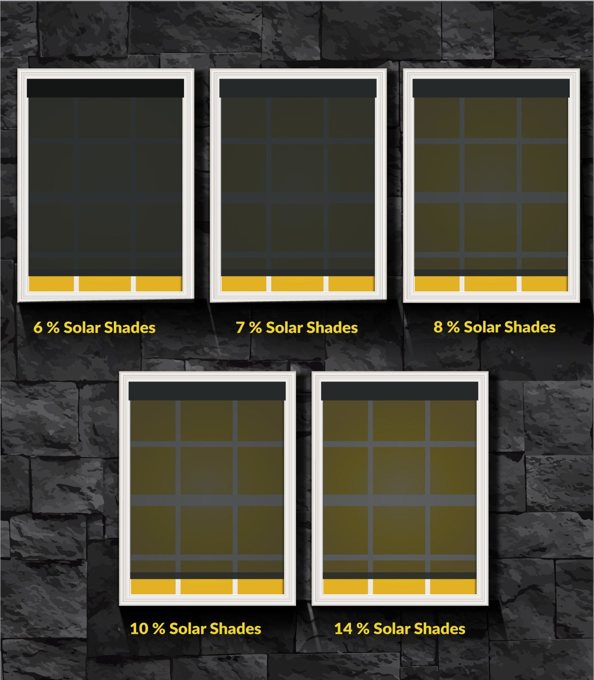 Solar Shades Openness Comparison