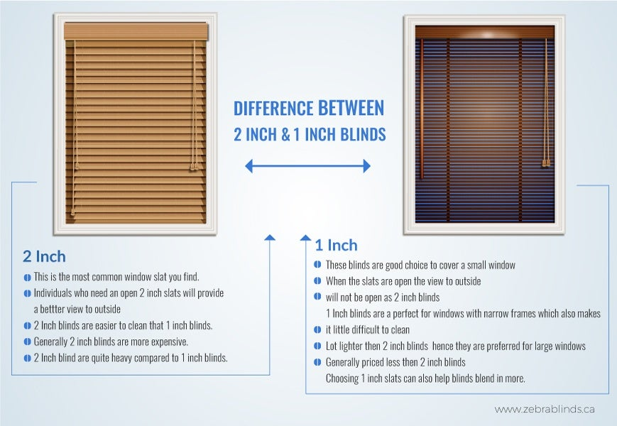 Difference Between 1 and 2-inch Blinds
