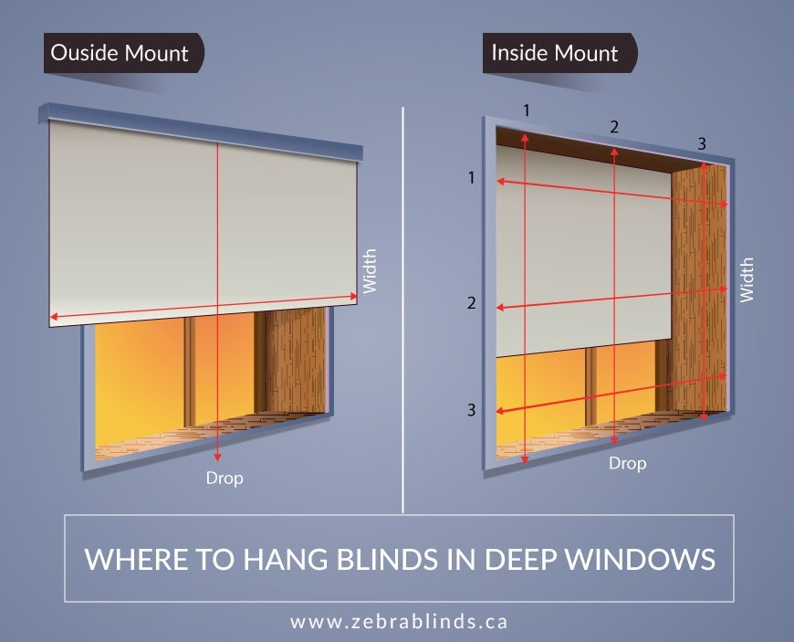 Where to hang Blinds in Deep Windows