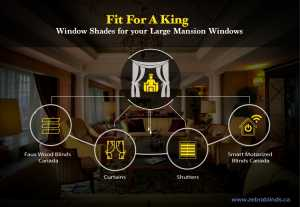 Window Treatments For Large Mansion Windows