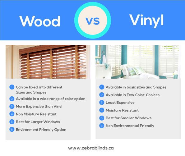Difference Between Vinyl and Wood Shutters